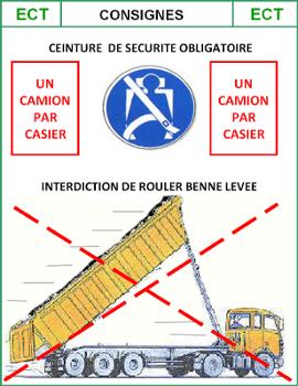 Règle de sécurité - site ECT