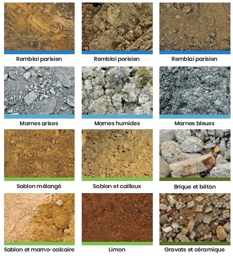 Terres et matériaux inertes reçus sur les sites ECT