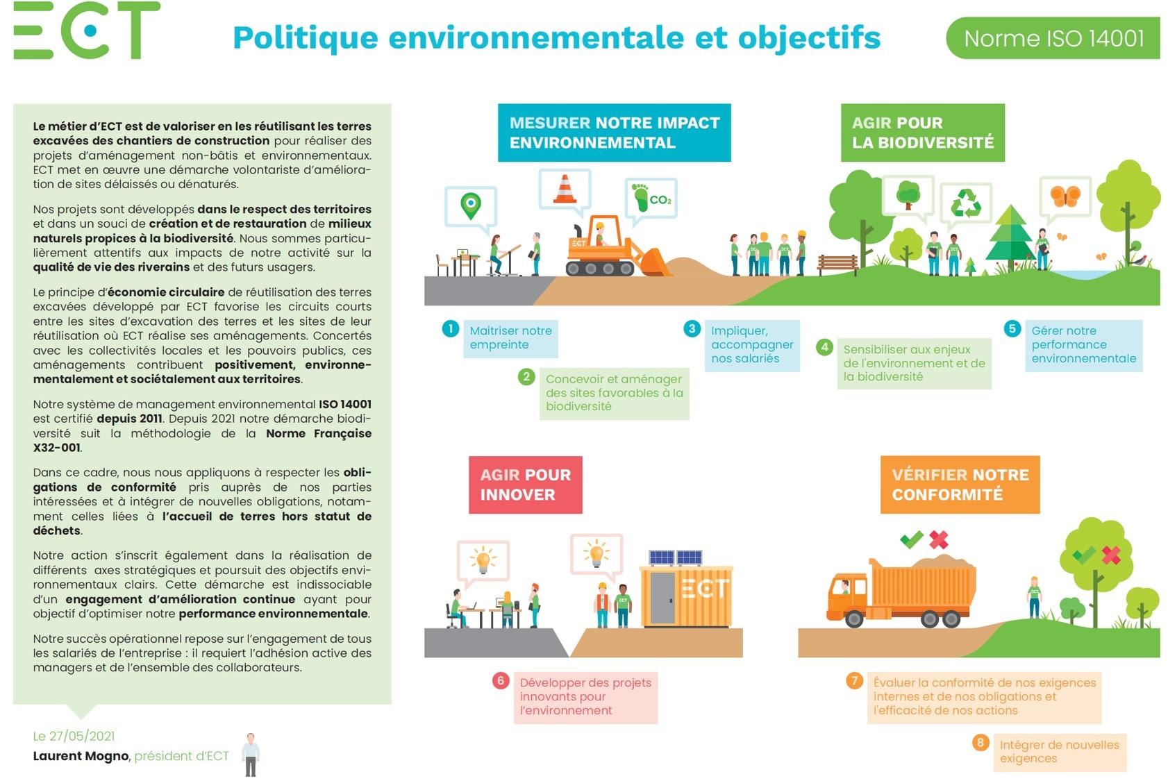 politique environnementale et objectif Iso 14001